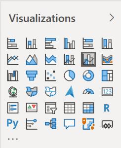 Výběr vizualizace