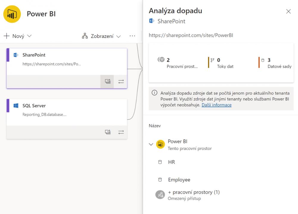 Power BI Service analýza dopadu datového zdroje