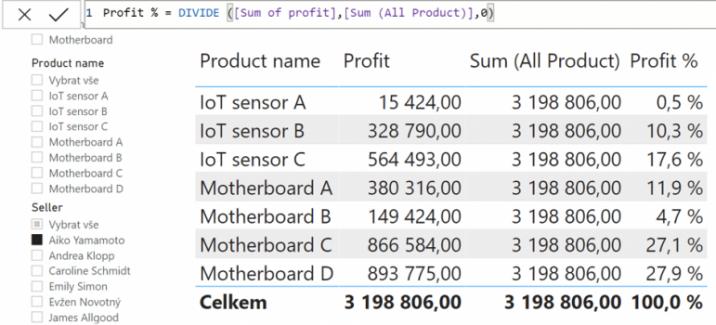 All ukázka výpočtu Profit %