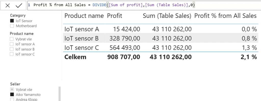 All výpočet Profit from all Sales
