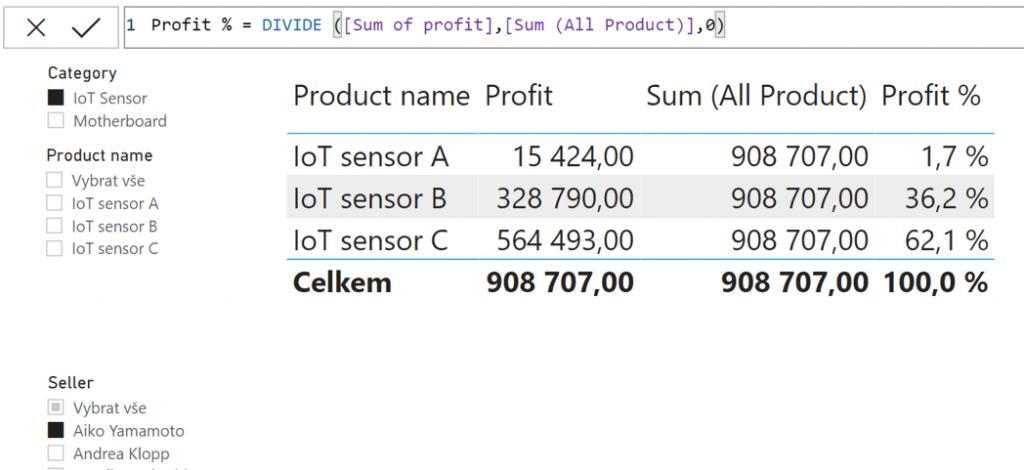 All výpočet profit, filtr na sloupci kategorie
