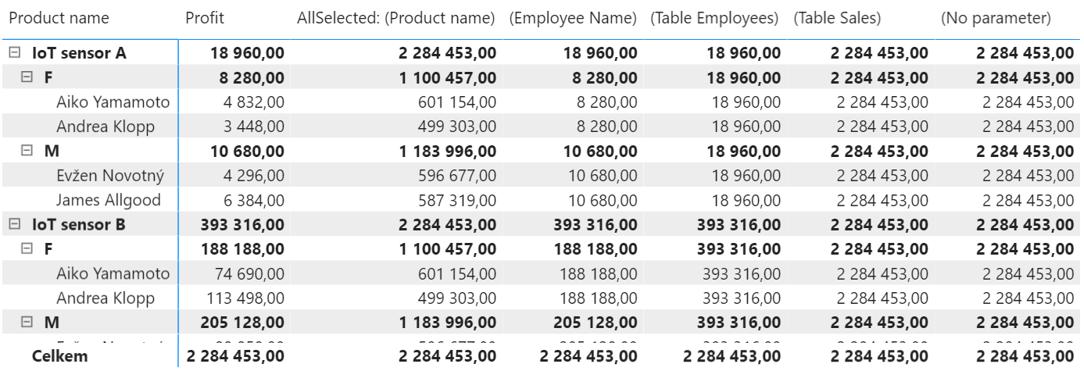 AllSelected různé parametry ukázka na matici