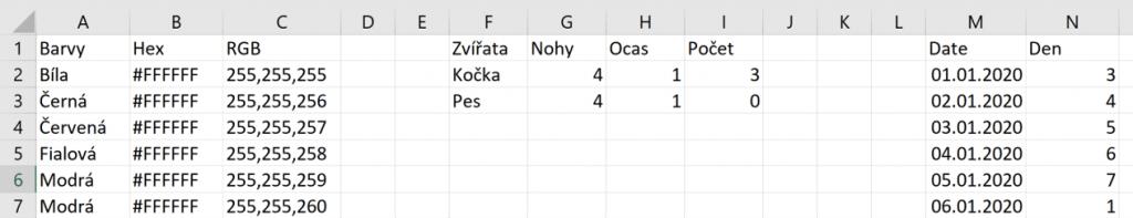 automatická detekce tabulek zdrojová data