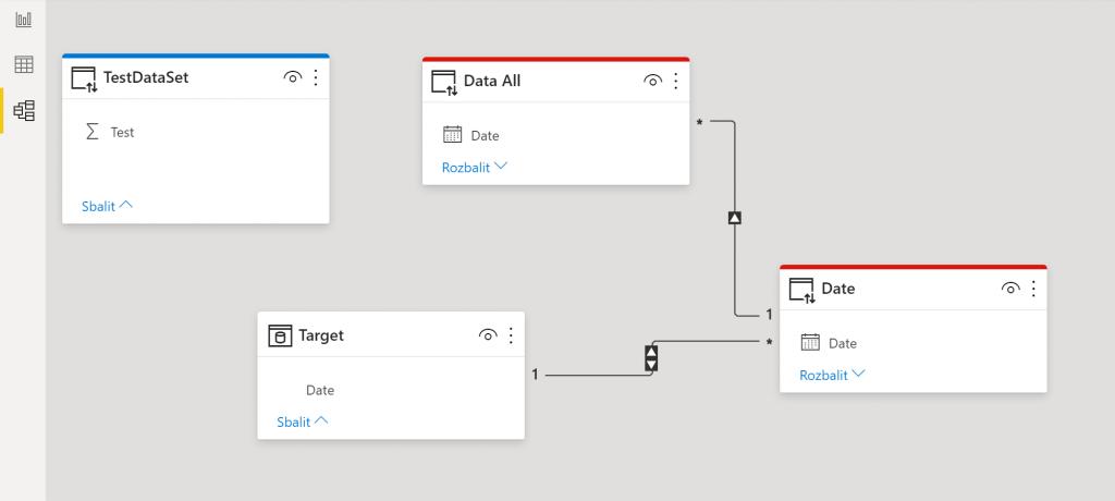 DirectQuery pro datovou sadu Power BI datový model