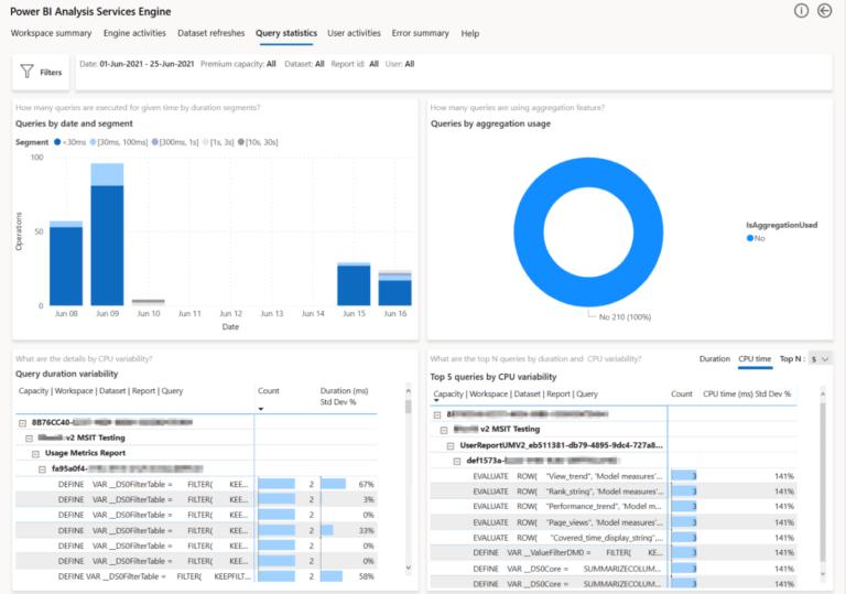 Šablona Power BI Analysis Services Engine